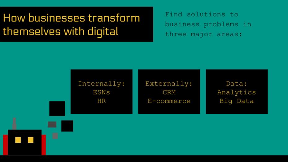 internal external data digital