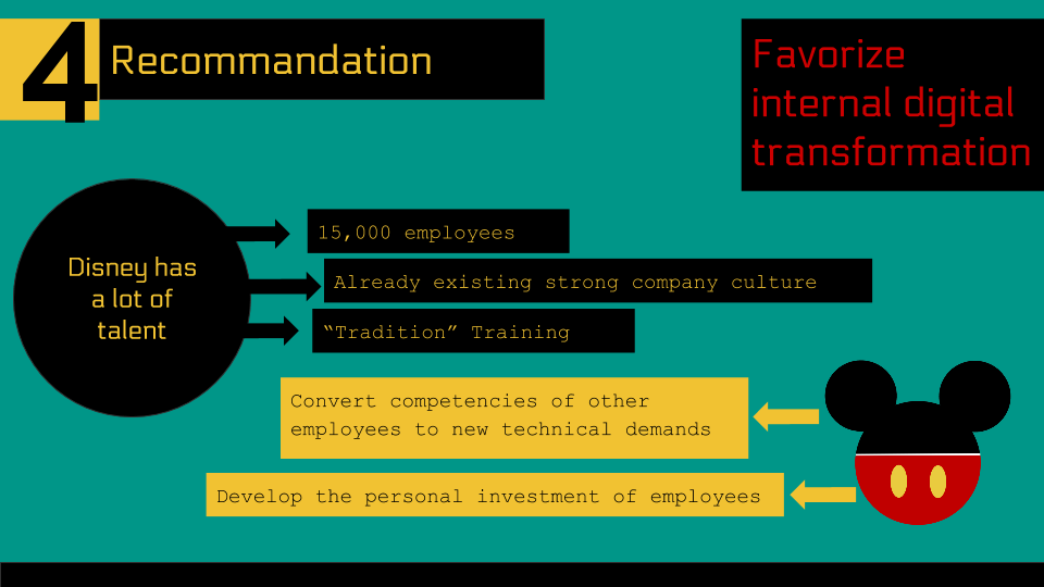converting existing employees to digital