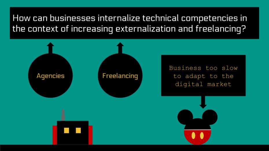 hiring freelancers internally