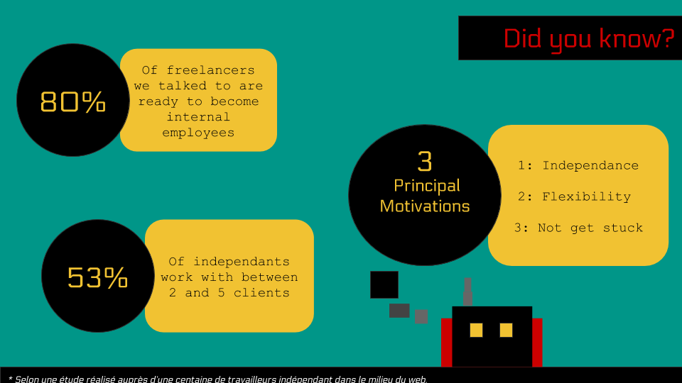 statistics freelancers