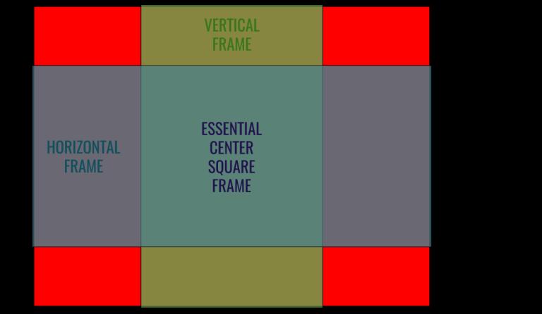 vertical video format frames