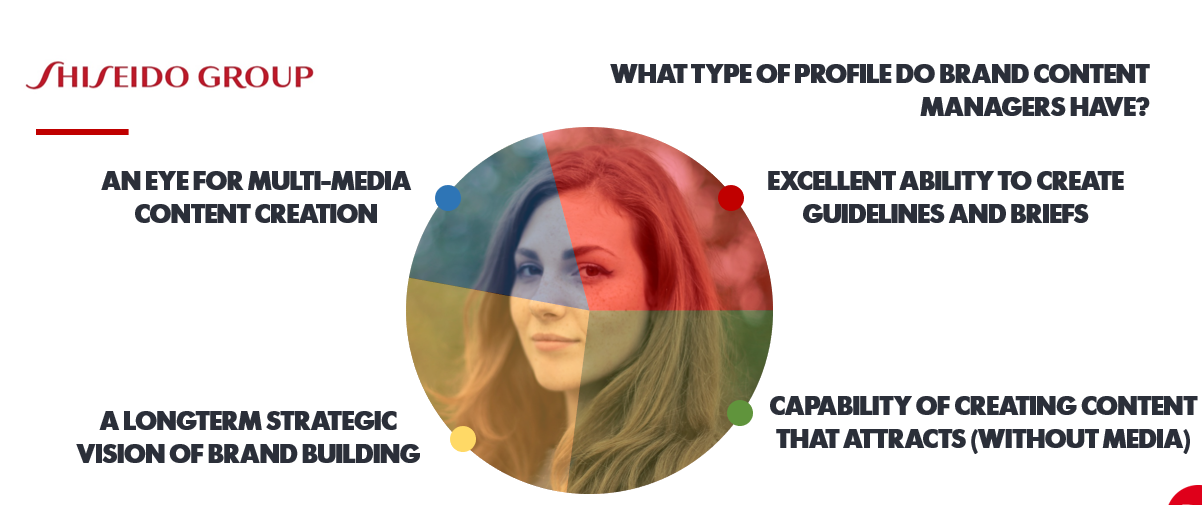 skills of brand content managers