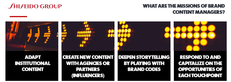 what brand content managers do