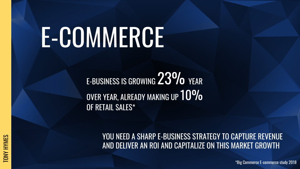 e-commerce growth stat