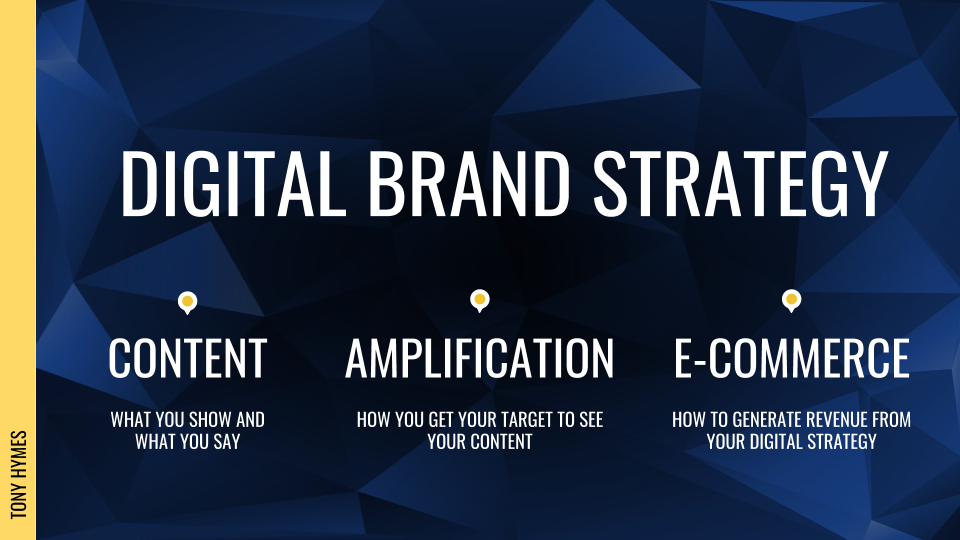 digital brand strategy content amplification